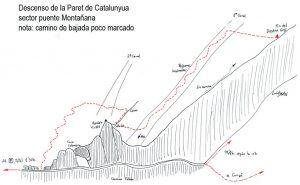Descens a Pont de Montanyana (Luichy)