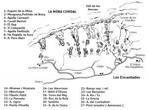 Plànol de Les Montserratines
