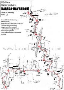 Ressenya del Luichy (1 de 2)