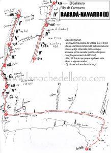 Ressenya del Luichy (2 de 2)