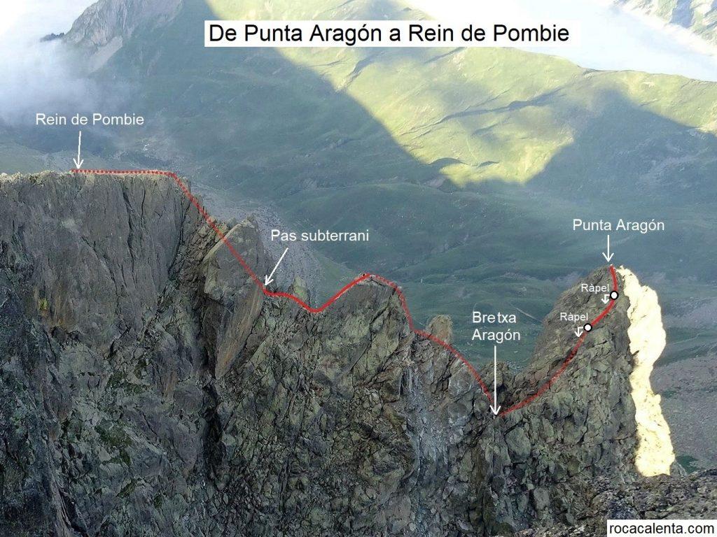 De la Punta Aragón al Rein de Pombie